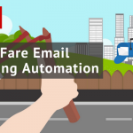#057 Come fare Email Marketing Automation